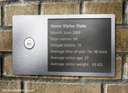 Can you imagine that one day your doorbells become as powerful as a computer? Inspired from the plug-in tool that counts the click-through rates on websites ... & 12 Most Creative Doorbells - funny doorbells cool doorbells - Oddee