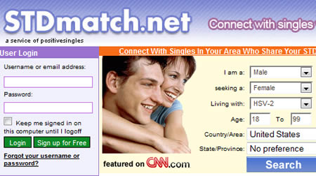 Tips for internet dating messages