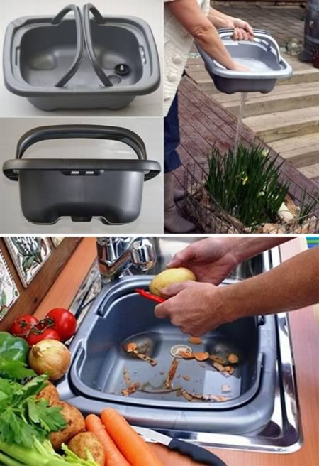 10 Awesome Gadgets To Reuse Water Awesome Gadgets